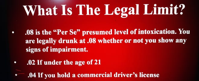 A screen shot from an Eddy County DWI Program DWISE meeting reminds participants of the legal limits of intoxication.
