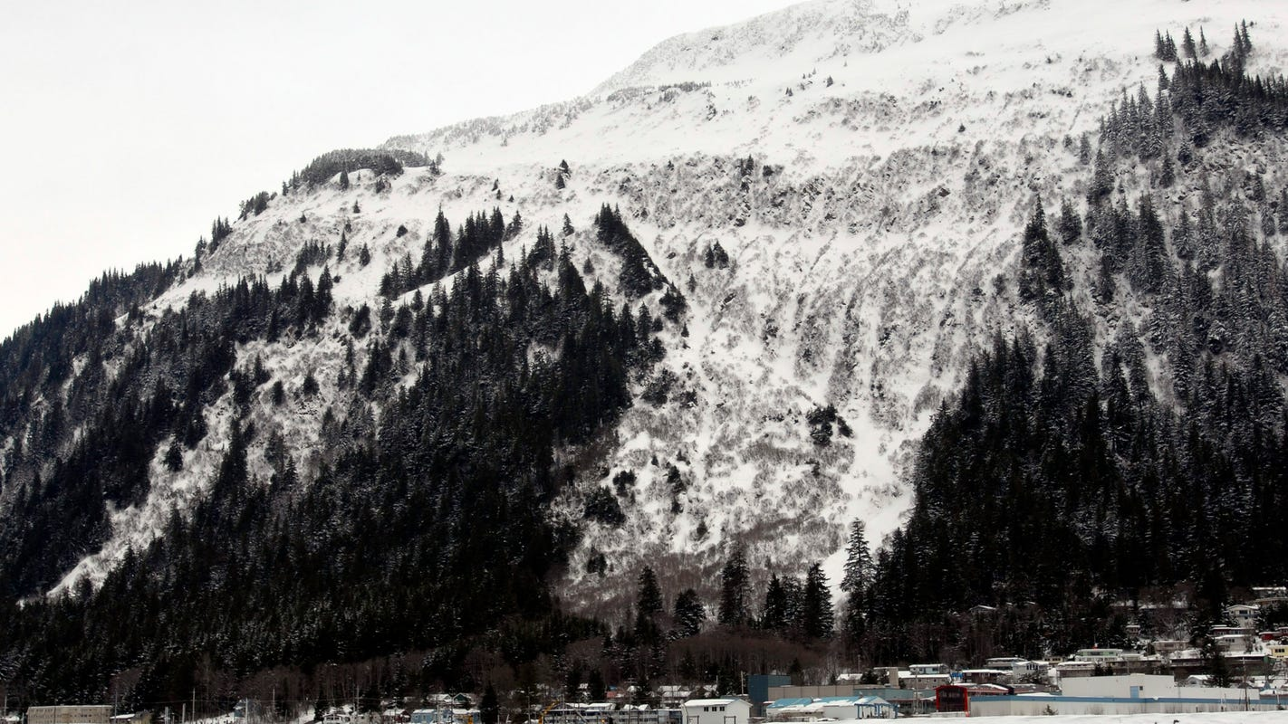 In deadliest avalanche month for US – 26 fatalities – Juneau, Alaska, 'dodged a bullet' this weekend