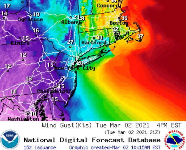Blustery winds will continue into Tuesday afternoon (3/2/21) on Cape Cod.