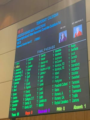 A bill calling for the New Mexico Livestock Board to conduct meat inspections in the state passed the New Mexico House on March 3, 2021. The Eddy County Commission passed a resolution supporting the legislation.
