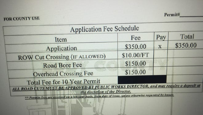 A screenshot from the March 2, 2021 Eddy County Commission meeting shows the fee schedule for Eddy County rights-of-way.