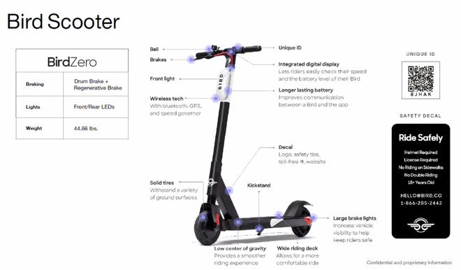 A BirdZero electric scooter that Bird Ride uses is pictured. The company is looking to bring its rideshare service to Hendersonville.