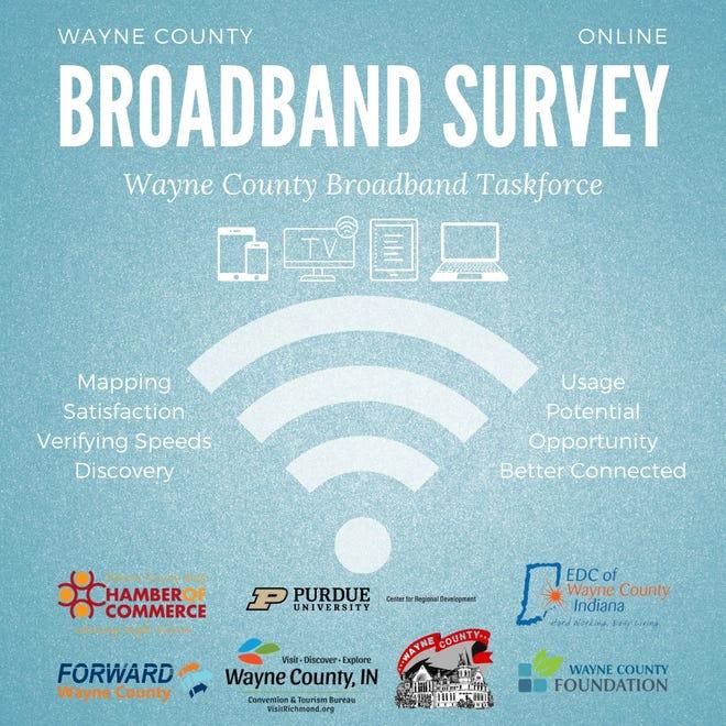 Wayne County Broadband Taskforce survey