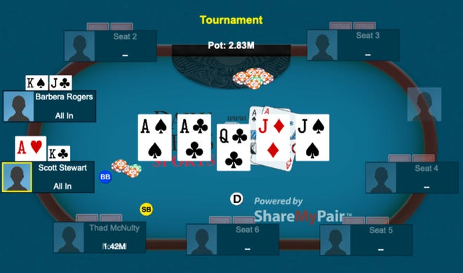 The deciding hand that helped Scott Stewart win the 2021 bestbet Jacksonville main event earlier this year.