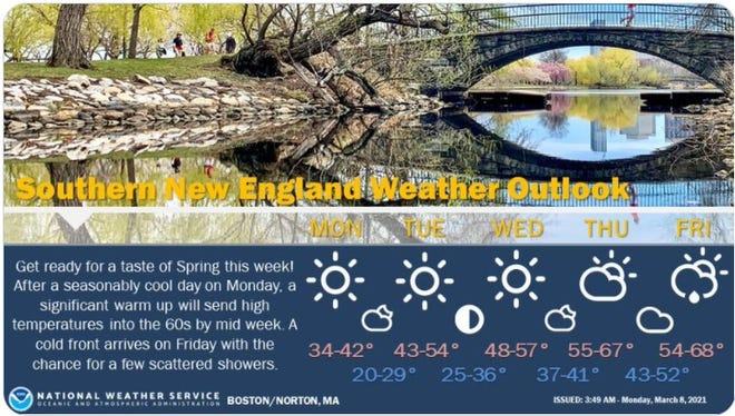 """""""Get ready for a taste of spring,"""" the National Weather Service says."""