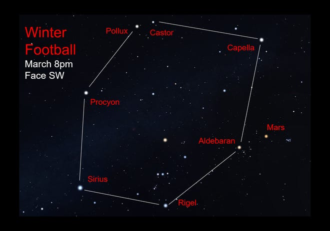 A star chart of the formation informally known as the Winter Football.