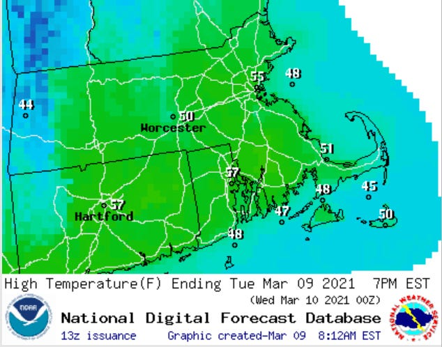Cape Cod is headed for a mild and dry set of days.