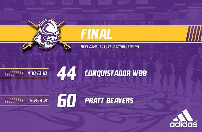 DCCC women's basketball fell to the Pratt Beavers 60-44 Wednesday night.