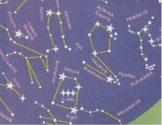 This star map shows Orion and nearby constellations, visible in the south-southwest as darkness falls in mid-March. Mars (not depicted) is currently to the left of the Pleiades star cluster seen at right. / http://pachamamatrust.org