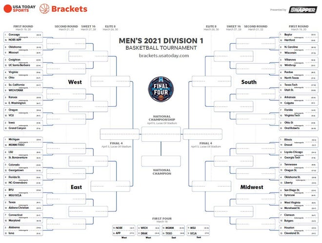 NCAA Tournament printable bracket is now available for March Madness 2021.