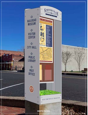 The selected design for Smithville's new wayfinding signs is a kiosk that will feature directional information about locations of interest in Smithville, as well as information about the city's past and present. The chosen design for the city's new wayfinding signs was submitted by resident and graphic designer David Kampa.