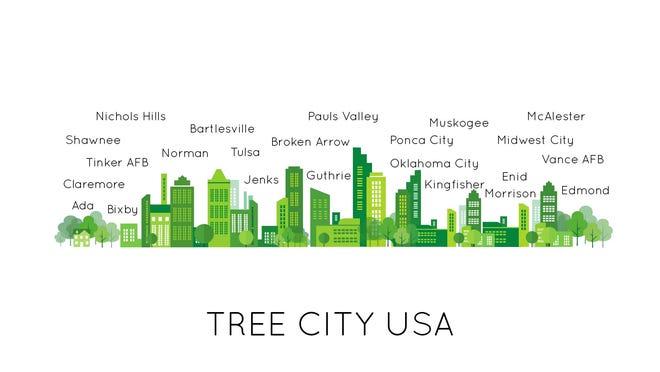 Tree City USA cities.