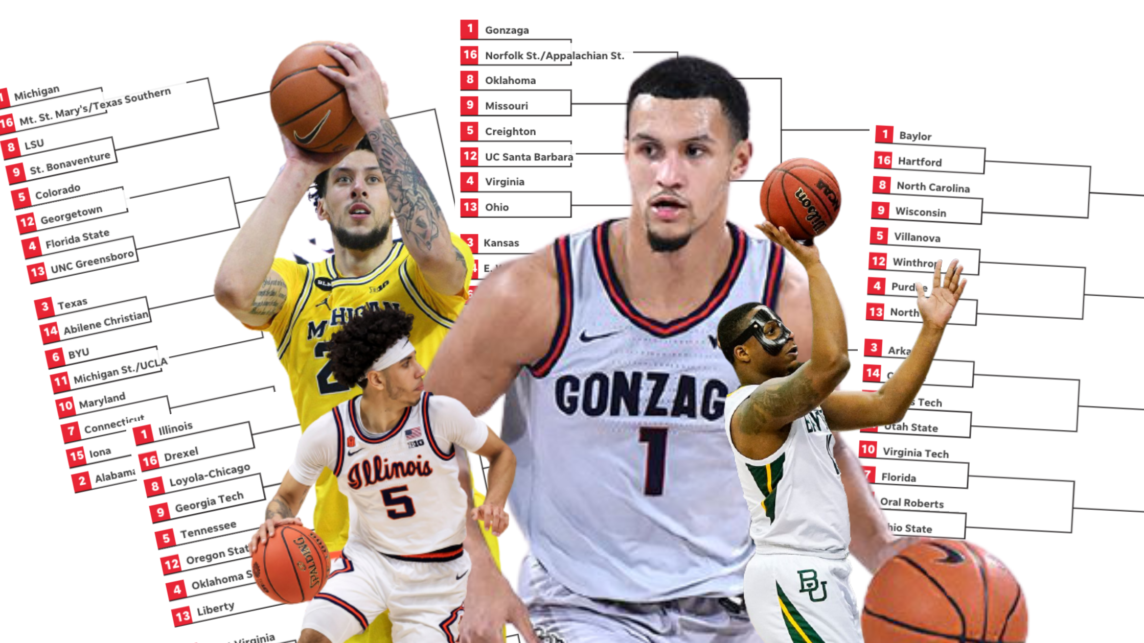 March Madness expert predictions: Full 2021 NCAA Tournament picks