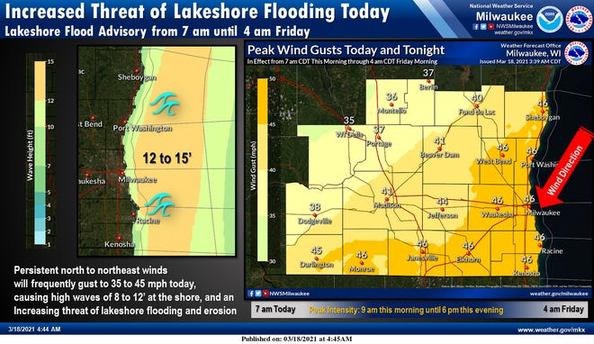Strong winds will lead to high waves and the possibility of flooding along the Lake Michigan shoreline on Thursday.