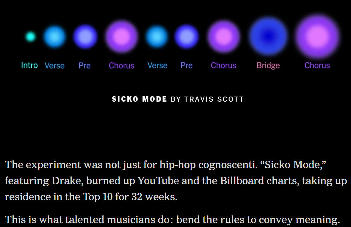 Daily Distraction: Explore how culture has reshaped pop songs with interactive NYT feature