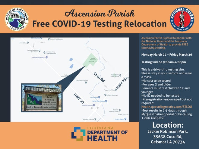 The Louisiana National Guard will be offering free coronavirus tests from 9 a.m. to 4 p.m. Monday through Friday at Jackie Robinson Park in Geismar.