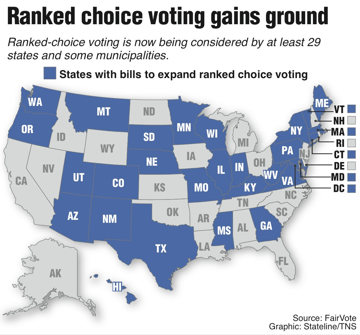 Ranked-choice voting gains momentum nationwide 3