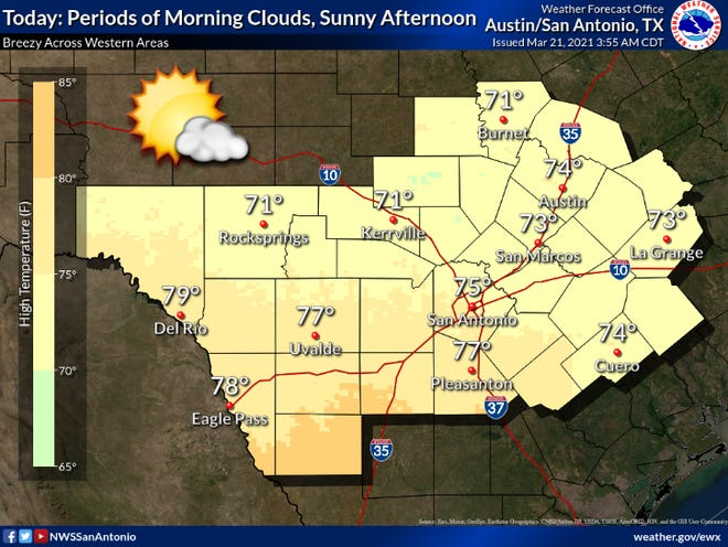 Weather forecast for Central Texas on March 21, 2021.