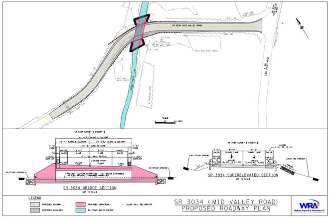 """The project will include replacing two 72"""" corrugated metal pipes with a new precast concrete box culvert as well as approach roadway widening and updating the existing horizontal and vertical curves to improve safety along SR 3034."""