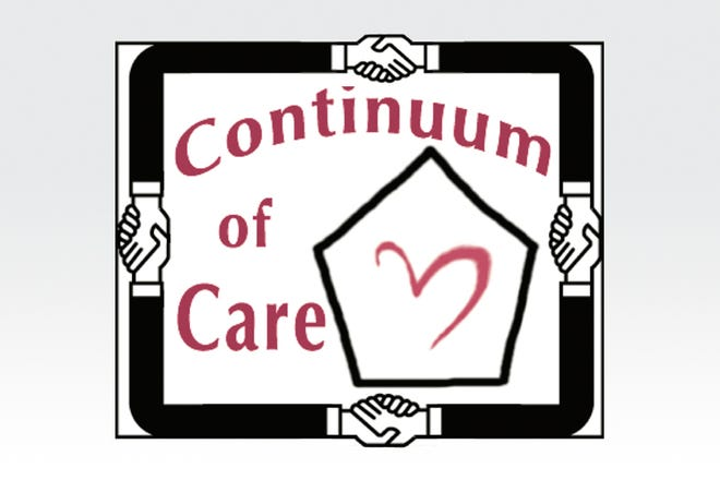 Lenawee County Continuum of Care