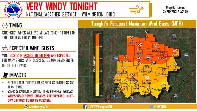 The National Weather Service said the potential for a widespread damaging wind event is increasing for Thursday night. Numerous gusts in excess of 60 MPH are expected for many spots.