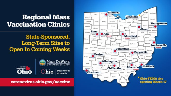 Regional mass vaccination clinics in Ohio