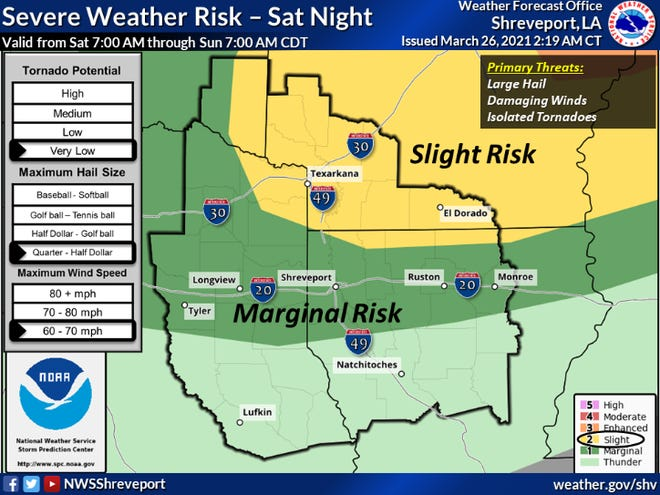 Severe weather risk for Saturday