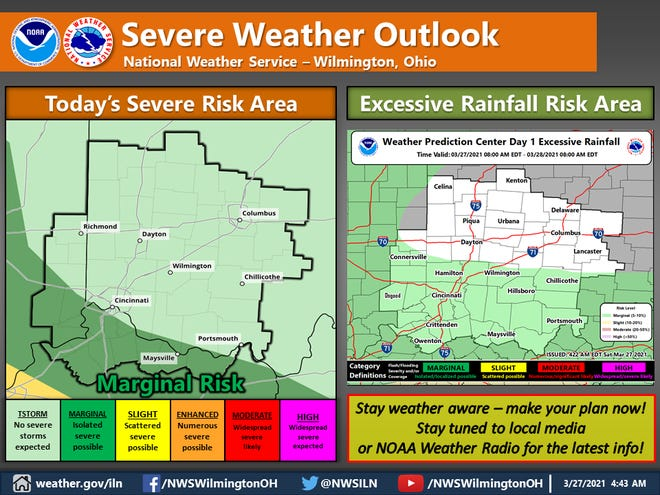 Showers and thunderstorms are forecast overnight, with a low possibility of severe weather.