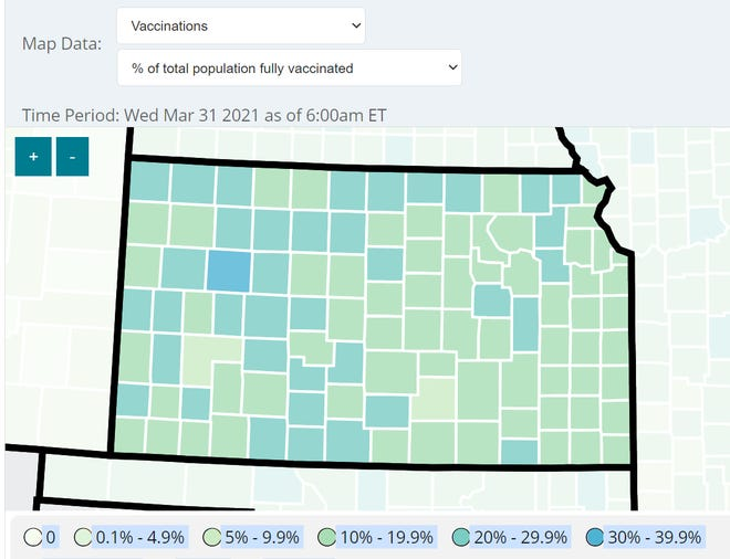 CDC data shows the western half of Kansas with higher vaccination rates than the eastern half.