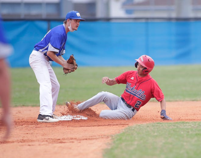 Wakulla infielder Levi Anderson (2) steals second. The Wakulla Eagles mercy ruled the Godby Cougars with a score of 17-0 on Tuesday, March 30, 2021.