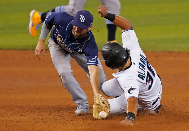 Miami Marlins catcher Jorge Alfaro (38) steals second base ahead of the tag of Tampa Bay Rays second baseman Brandon Lowe (8) in the 8th inning Thursday. [ Jasen Vinlove-USA TODAY Sports]
