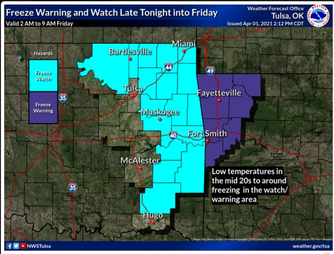 The National Weather Service has issued a freeze warning for early Friday morning in Sebastian, Crawford and Logan Counties.