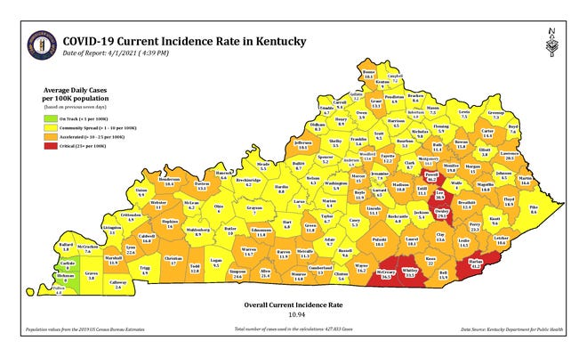 The COVID-19 current incidence rate map for Kentucky as of Thursday, April 1.