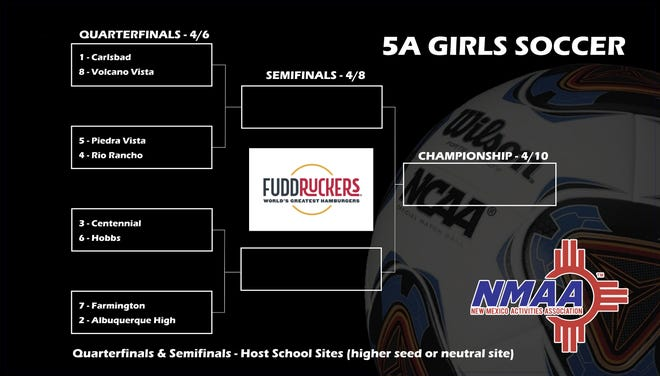The NMAA announced the state tournament brackets on Saturday.