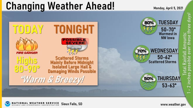 Rain is coming to Sioux Falls Monday night.