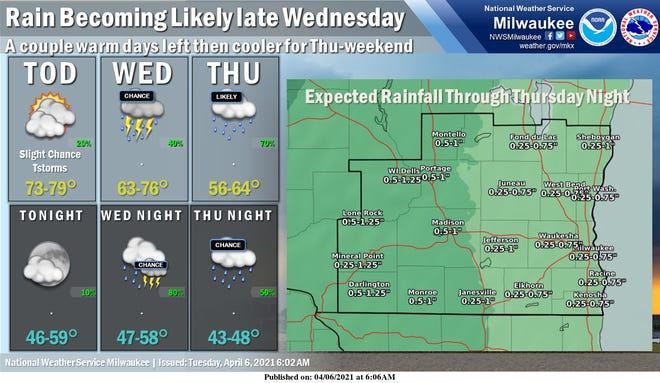 Rain is expected Wednesday through Thursday in Wisconsin. The best chance for thunderstorms will be Wednesday night.