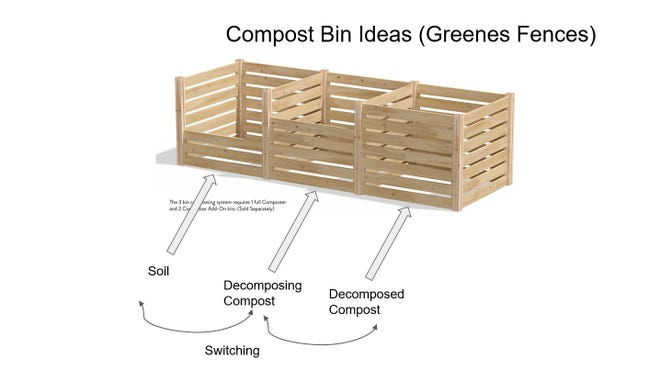 Shane Fuller, 13, a member of Boy Scout Troop 136, presented a slideshow with ideas that included a three-level compost bin as part of a community garden at Grove City's Fryer Park.