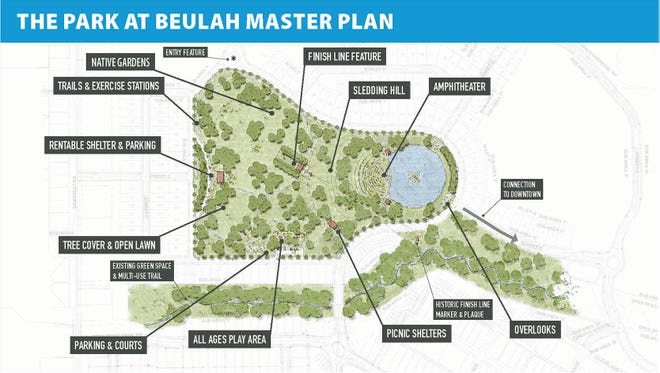 The rendering of the master plan for the community park in the Beulah Park development shows proposed components that include an amphitheater, a sledding hill, trails and a play area. The master-plan concept was presented in November 2019 by the MKSK planning, urban-design and landscape-architecture firm but was not formally adopted by Grove City Council until March 15, 2021.