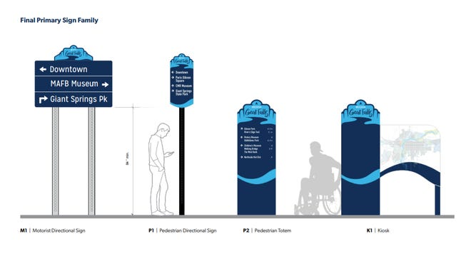 Examples of the design for the new city wayfinding plan signage.