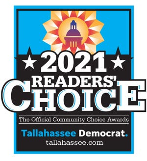 2021 Readers' Choice Awards