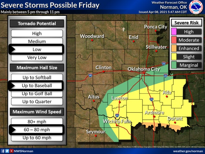 National Weather Service storm forecast