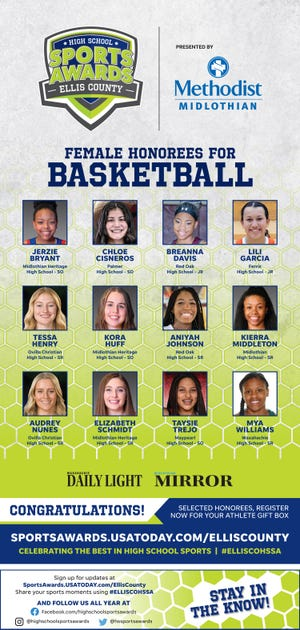 The 2020-2021 Ellis County High School Sports Awards girls' basketball team.