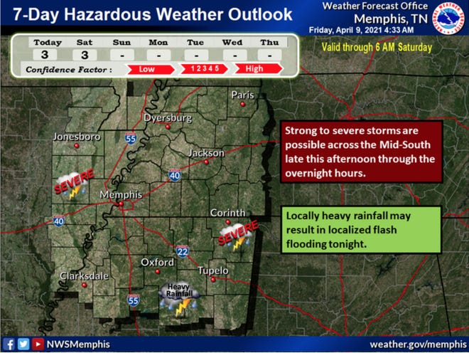 The National Weather Service Memphis office said there was a chance of severe storms in the Mid-South Friday and Saturday.
