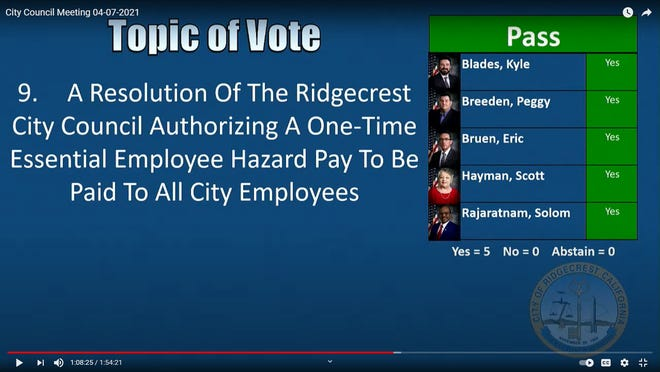 City employees will be getting a $1,000 one-time bonus for full-time workers and a $500 bonus for half-time workers thanks to a Ridgecrest City Council decision April 7, 2021. Council members joked about the graphic having three of the names in the wrong places but the resolution passed unanimously anyway.