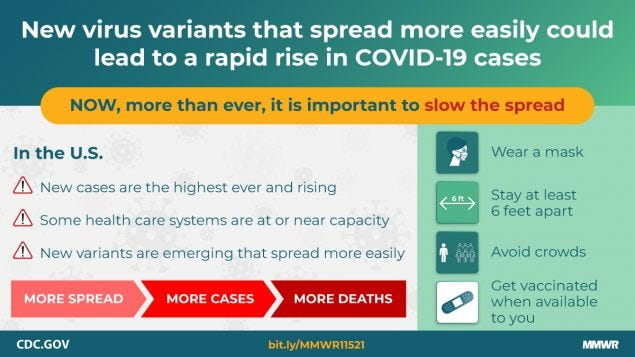 There are several new variants of the COVID-19 virus and these variants are believed to be more contagious than the original strain.
