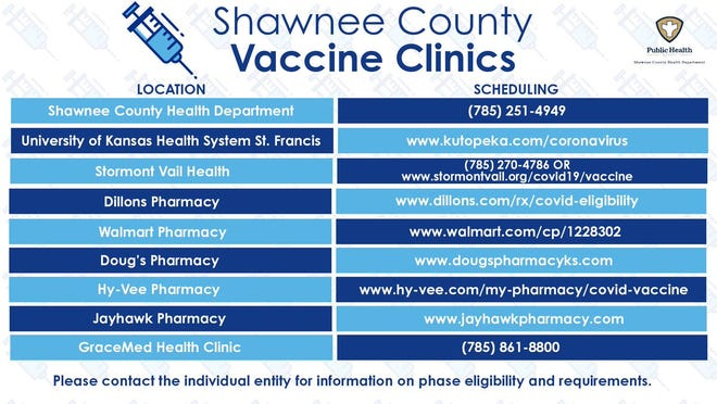 Here is a list of places you can schedule a vaccine appointment at.
