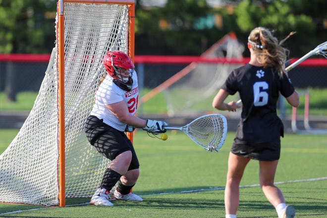 """Goalie Mia Dailey helped South win four of its first five games. """"It's all about defense and how our midfielders can help her be successful and how she can help the team be successful, but she's doing well,"""" coach Wynleux Henderson said of Dailey."""