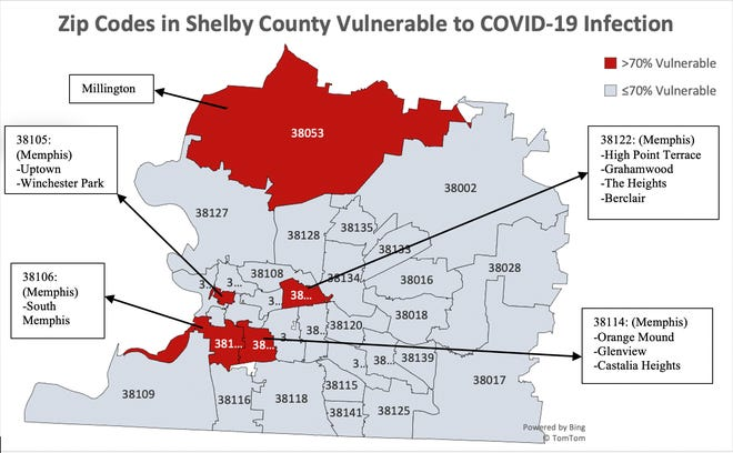 Estimates of herd immunity by Shelby County zip code for the month of March 2021