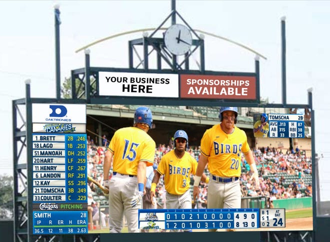 An artists rendering of the new video board planned for Sioux Falls Stadium.