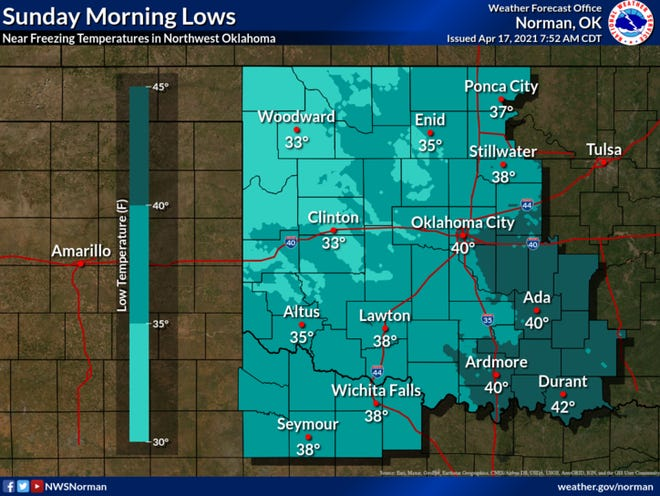 Sunday morning will see southern Oklahoma temperatures in the 30s and lower 40s. With light winds and clear skies, low lying areas will be particularly vulnerable to freezing temperatures. Additional chances for freezing temperatures will return Tuesday and Wednesday mornings.